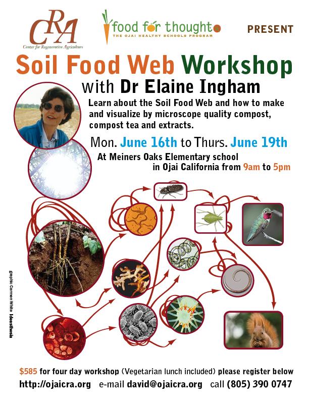 soil food el lo